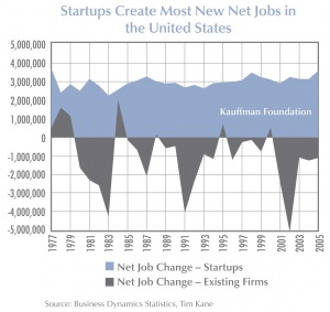 Job-creation-and-destruction1